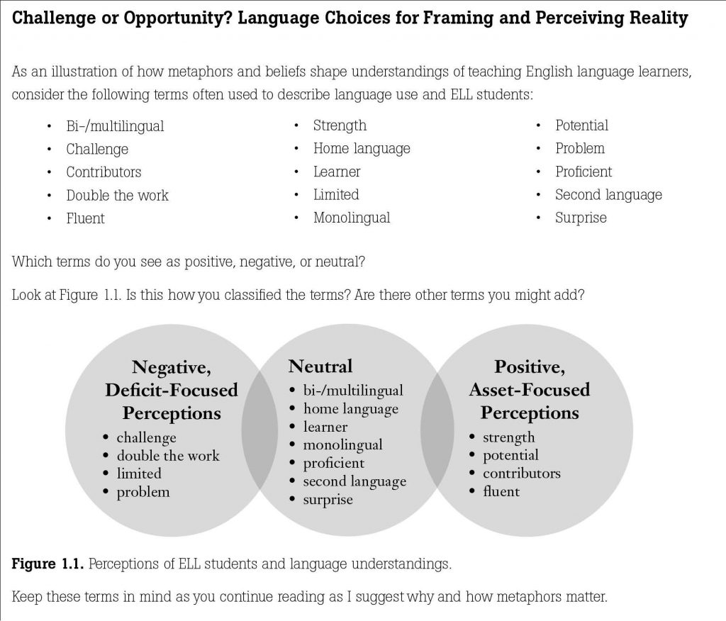 Understanding Language: Five Ways to Support ELL Students in ...